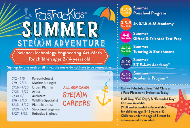 summer steam adventure postcard 2018 ftkny